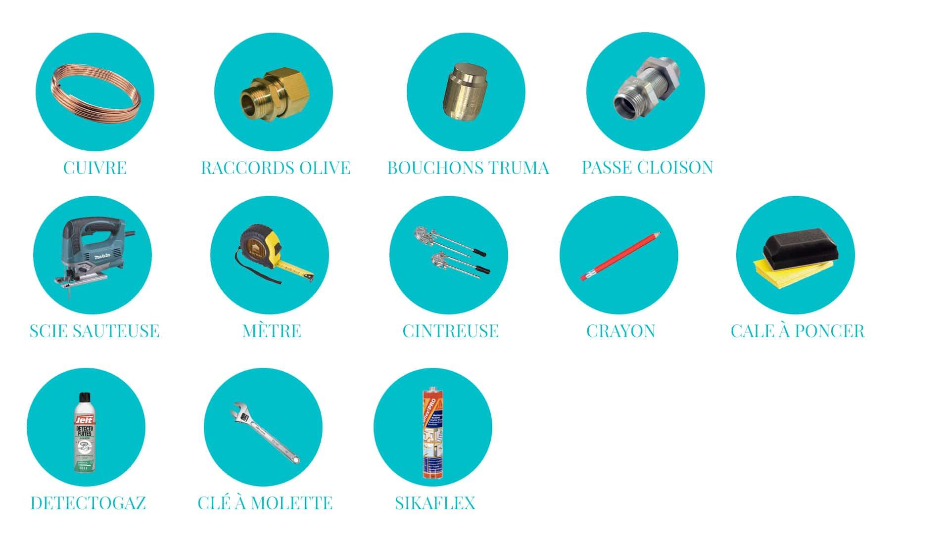 Installation de gaz en fourgon