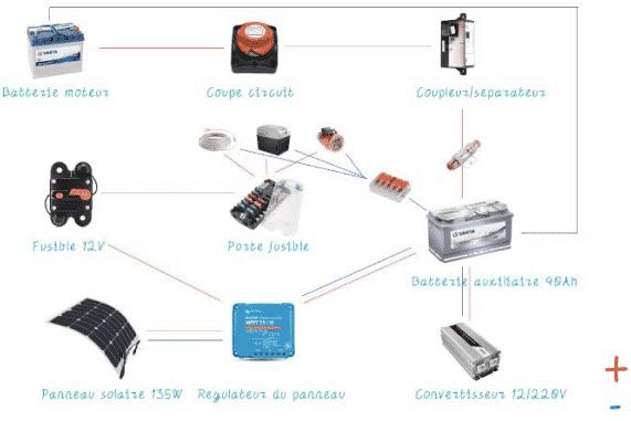 Schéma électrique Le Van Migrateur