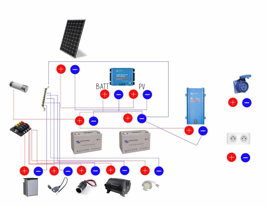 Schéma électrique général