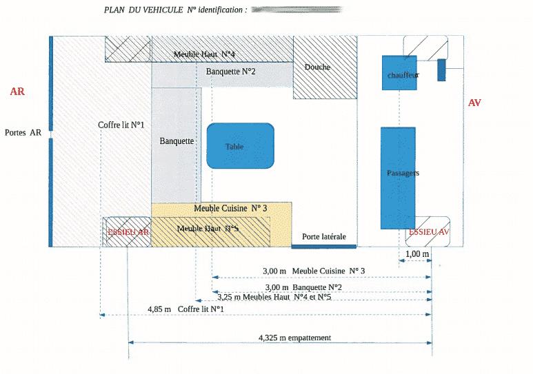 Plan répartition des charges